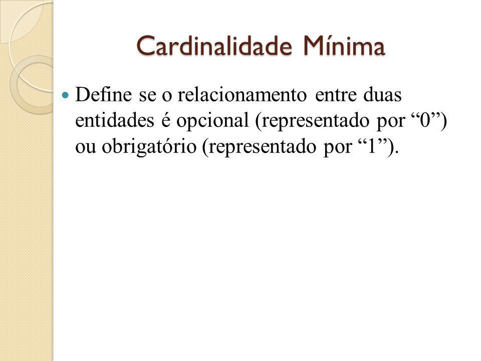 """Cardinalidade Mínima Define se o relacionamento entre duas entidades é opcional (representado por """"0"""") ou obrigatório (representado por """"1"""")."""
