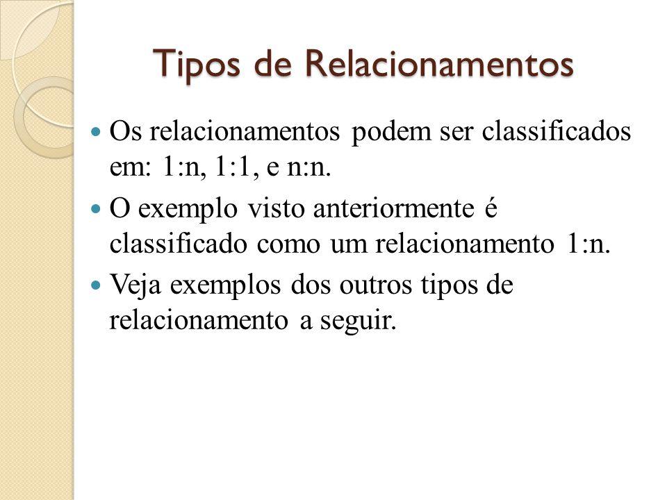 Tipos de Relacionamentos Os relacionamentos podem ser classificados em: 1:n, 1:1, e n:n. O exemplo visto anteriormente é classificado como um relacion