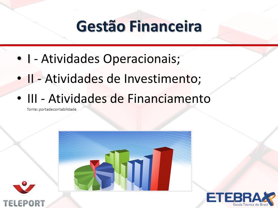 Gestão Financeira I I - Atividades Operacionais; II - Atividades de Investimento; III - Atividades de Financiamento fonte: portadecontabilidade