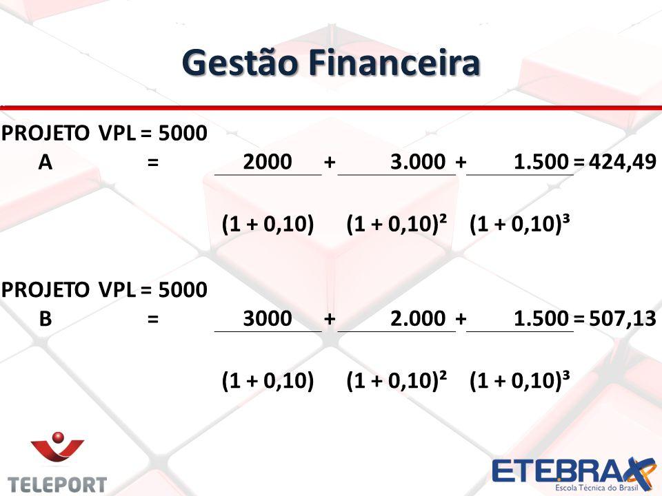 Gestão Financeira PROJETO A VPL = 5000 =2000+ 3.000+ 1.500=424,49 (1 + 0,10)(1 + 0,10)²(1 + 0,10)³ PROJETO B VPL = 5000 =3000+ 2.000+ 1.500=507,13 (1
