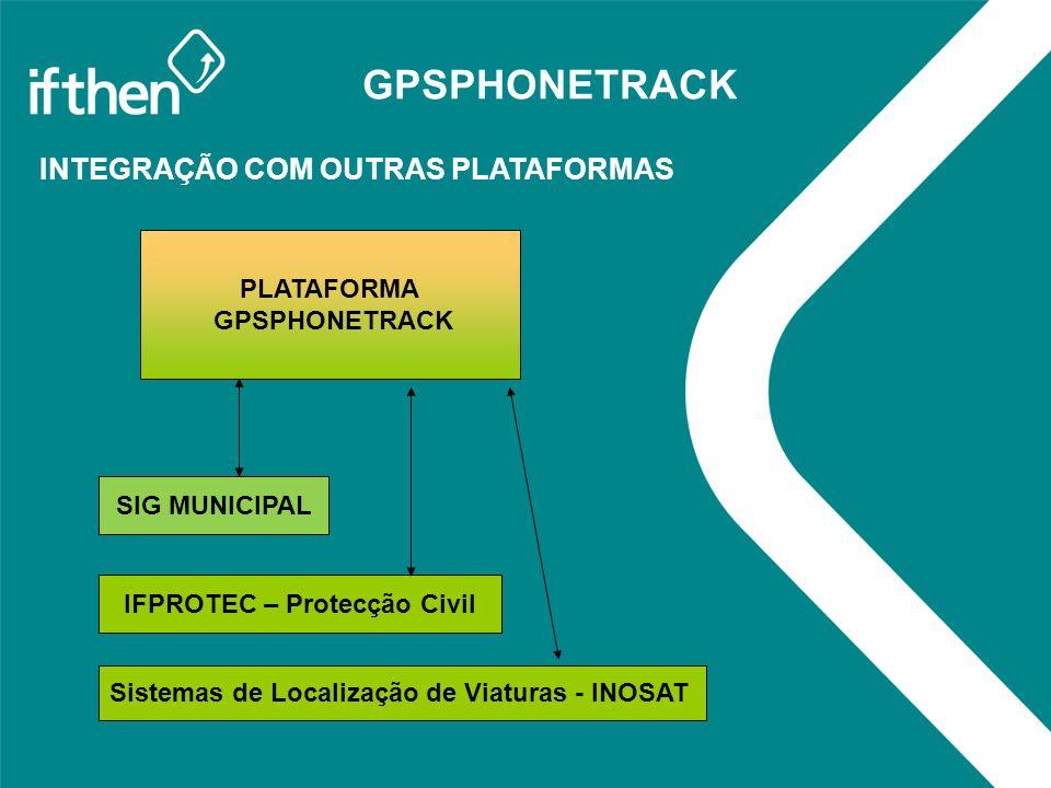 GPSPHONETRACK SIG MUNICIPAL IFPROTEC – Protecção Civil Sistemas de Localização de Viaturas - INOSAT PLATAFORMA GPSPHONETRACK INTEGRAÇÃO COM OUTRAS PLATAFORMAS