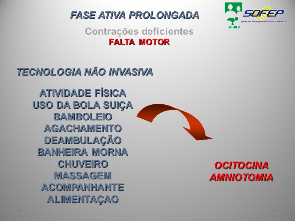 FASE ATIVA PROLONGADA Contrações deficientes FALTA MOTOR TECNOLOGIA NÃO INVASIVA ATIVIDADE FÍSICA USO DA BOLA SUIÇA BAMBOLEIOAGACHAMENTODEAMBULAÇÃO BA