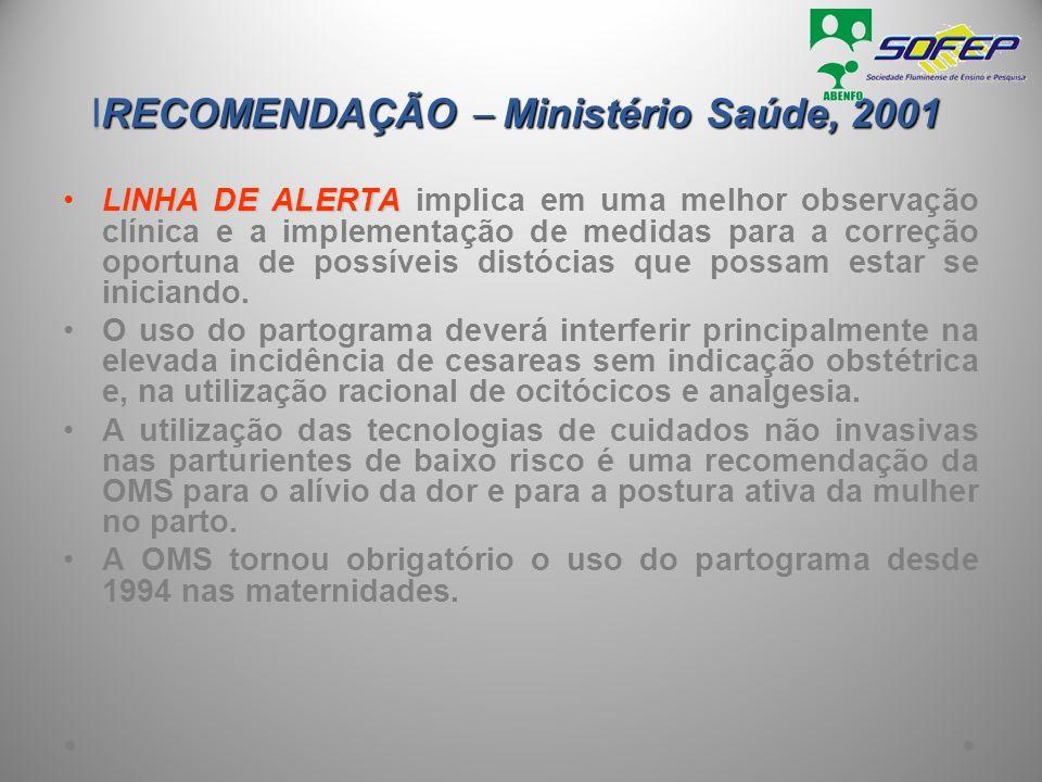 I RECOMENDAÇÃO  Ministério Saúde, 2001 IRECOMENDAÇÃO  Ministério Saúde, 2001 LINHA DE ALERTALINHA DE ALERTA implica em uma melhor observação clínica