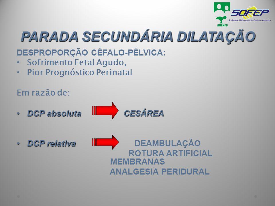 PARADA SECUNDÁRIA DILATAÇÃO DESPROPORÇÃO CÉFALO-PÉLVICA: Sofrimento Fetal Agudo, Pior Prognóstico Perinatal Em razão de: DCP absoluta CESÁREADCP absol