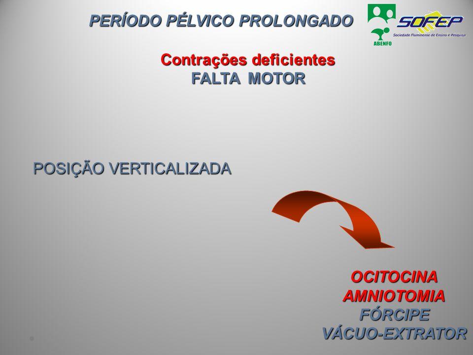 PERÍODO PÉLVICO PROLONGADO POSIÇÃO VERTICALIZADA Contrações deficientes FALTA MOTOR OCITOCINAAMNIOTOMIAFÓRCIPEVÁCUO-EXTRATOR
