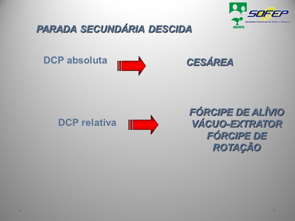 PARADA SECUNDÁRIA DESCIDA DCP absoluta CESÁREA DCP relativa FÓRCIPE DE ALÍVIO VÁCUO-EXTRATOR FÓRCIPE DE ROTAÇÃO