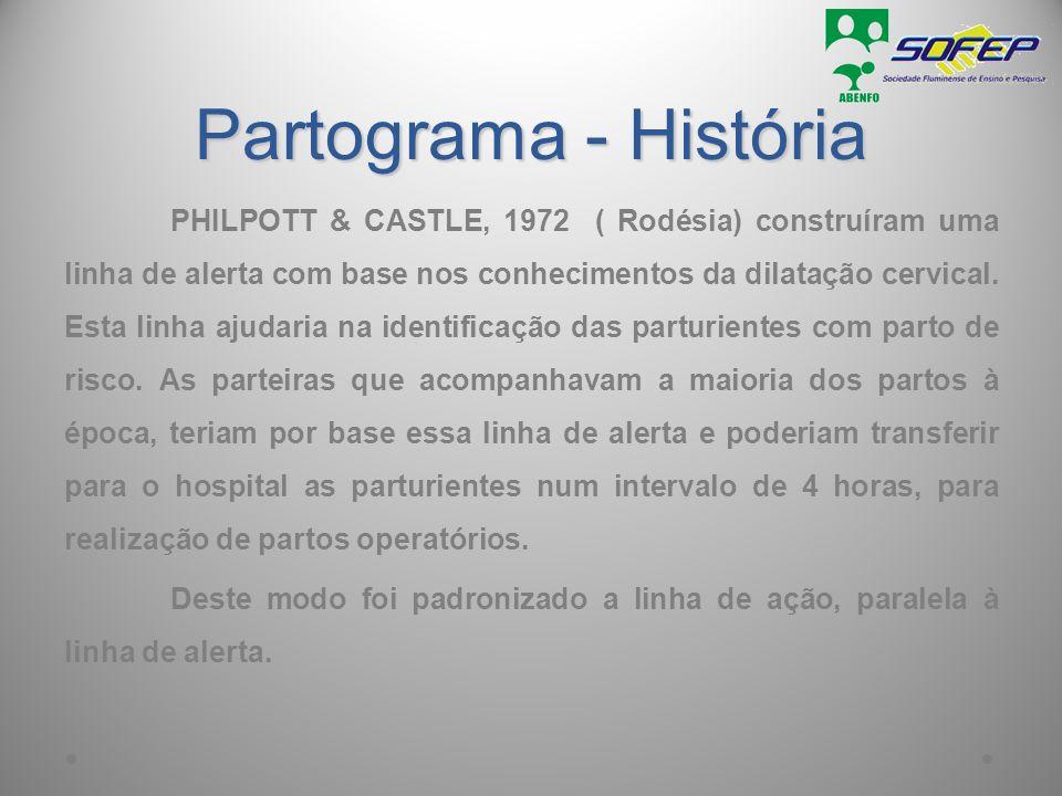 Partograma - História PHILPOTT & CASTLE, 1972 ( Rodésia) construíram uma linha de alerta com base nos conhecimentos da dilatação cervical. Esta linha