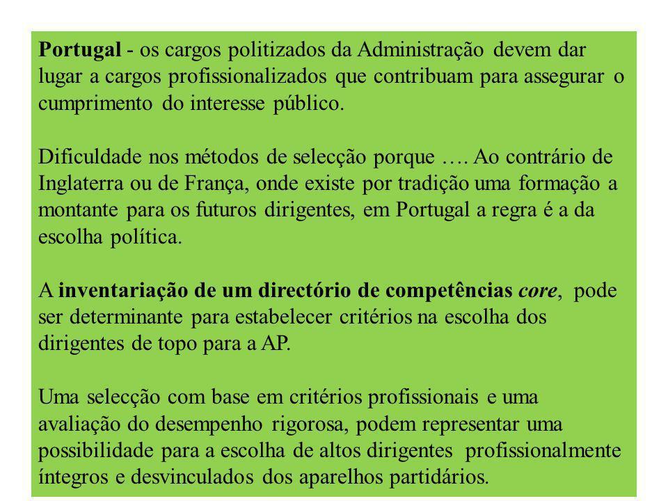 Portugal - os cargos politizados da Administração devem dar lugar a cargos profissionalizados que contribuam para assegurar o cumprimento do interesse público.