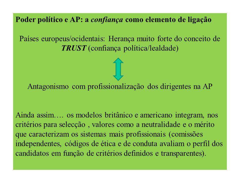 Poder político e AP: a confiança como elemento de ligação Países europeus/ocidentais: Herança muito forte do conceito de TRUST (confiança política/lealdade) Antagonismo com profissionalização dos dirigentes na AP Ainda assim….