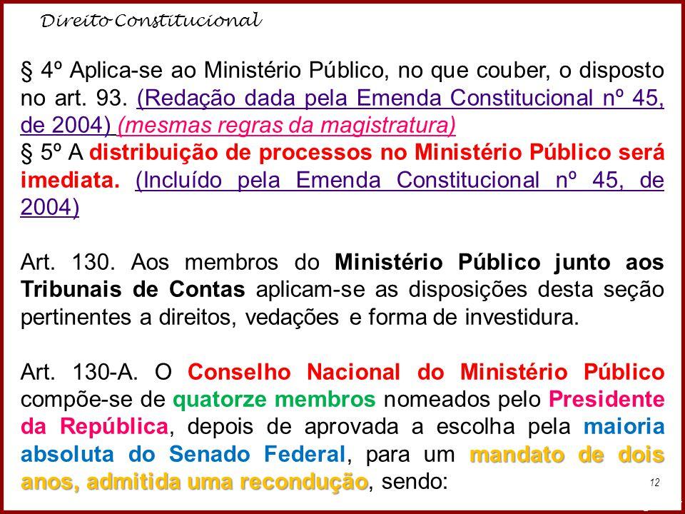 Direito Constitucional Professora Amanda Almozara 12 § 4º Aplica-se ao Ministério Público, no que couber, o disposto no art. 93. (Redação dada pela Em