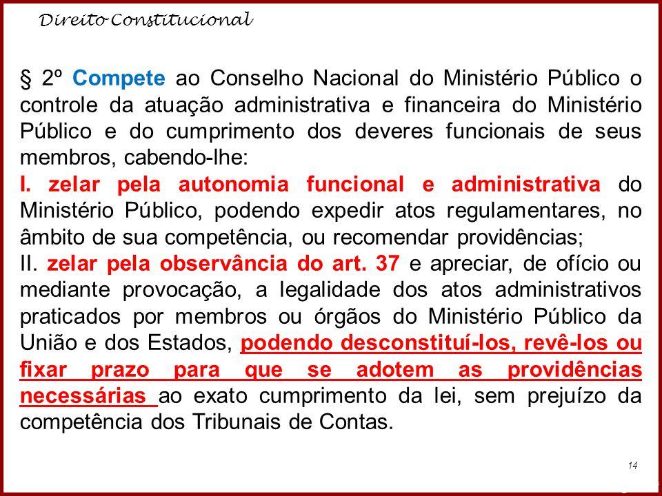 Direito Constitucional Professora Amanda Almozara 14 § 2º Compete ao Conselho Nacional do Ministério Público o controle da atuação administrativa e fi