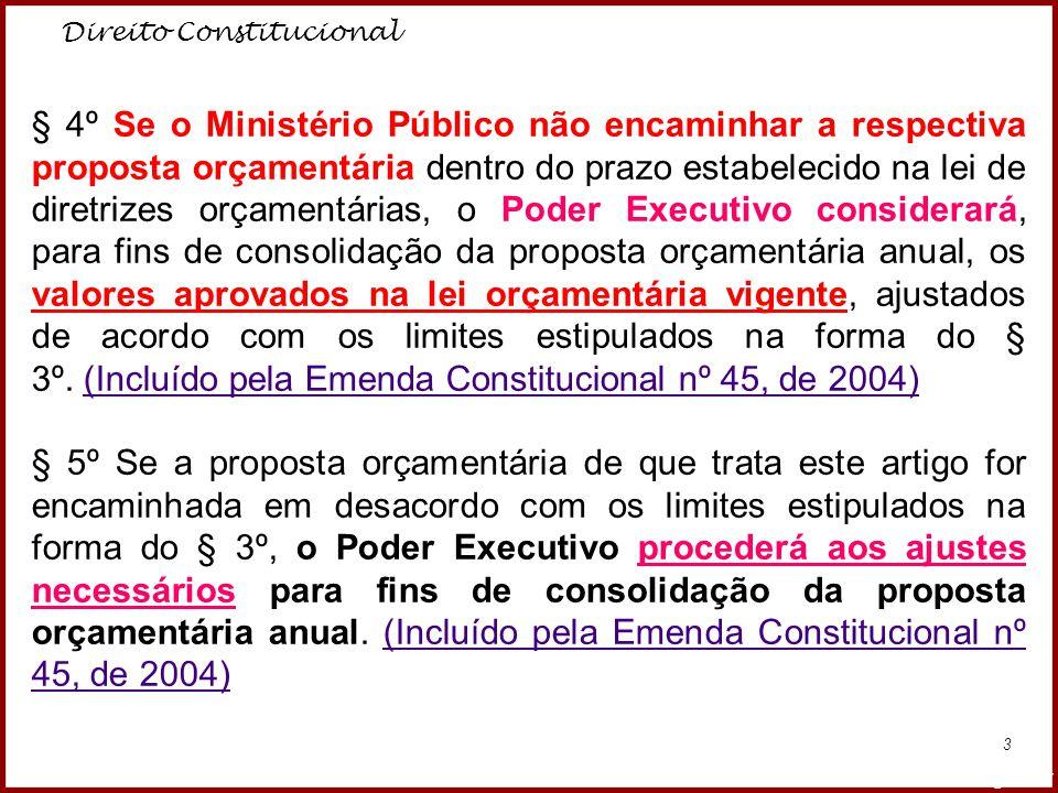 Direito Constitucional Professora Amanda Almozara 3 § 4º Se o Ministério Público não encaminhar a respectiva proposta orçamentária dentro do prazo est