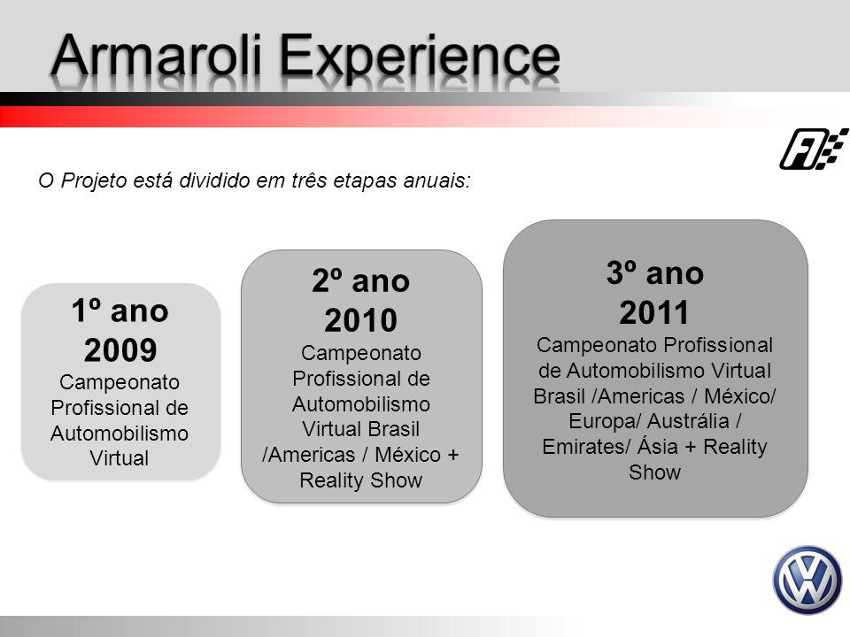 O Projeto está dividido em três etapas anuais: 1º ano 2009 Campeonato Profissional de Automobilismo Virtual 1º ano 2009 Campeonato Profissional de Aut