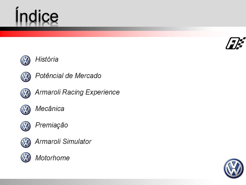História Potêncial de Mercado Armaroli Racing Experience Mecânica Premiação Armaroli Simulator Motorhome