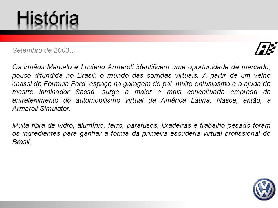 Setembro de 2003… Os irmãos Marcelo e Luciano Armaroli identificam uma oportunidade de mercado, pouco difundida no Brasil: o mundo das corridas virtua