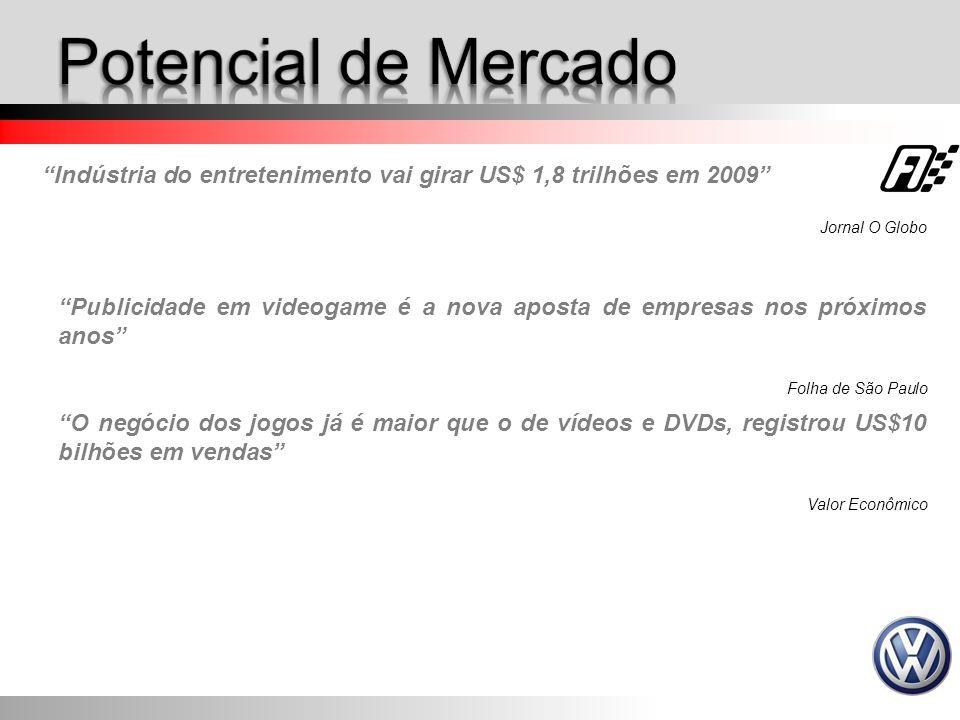 """""""Indústria do entretenimento vai girar US$ 1,8 trilhões em 2009"""" Jornal O Globo """"Publicidade em videogame é a nova aposta de empresas nos próximos ano"""