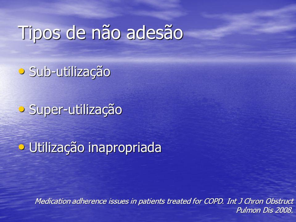 Tipos de não adesão Sub-utilização Sub-utilização Super-utilização Super-utilização Utilização inapropriada Utilização inapropriada Medication adherence issues in patients treated for COPD.