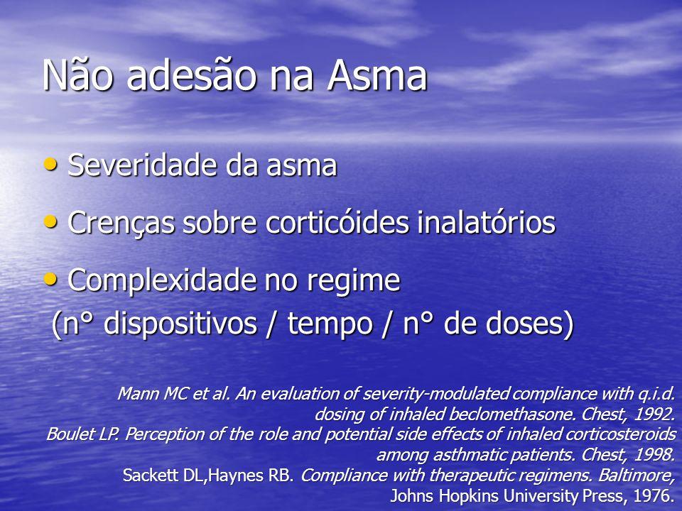 Não adesão na Asma Severidade da asma Severidade da asma Crenças sobre corticóides inalatórios Crenças sobre corticóides inalatórios Complexidade no regime Complexidade no regime (n° dispositivos / tempo / n° de doses) (n° dispositivos / tempo / n° de doses) Mann MC et al.