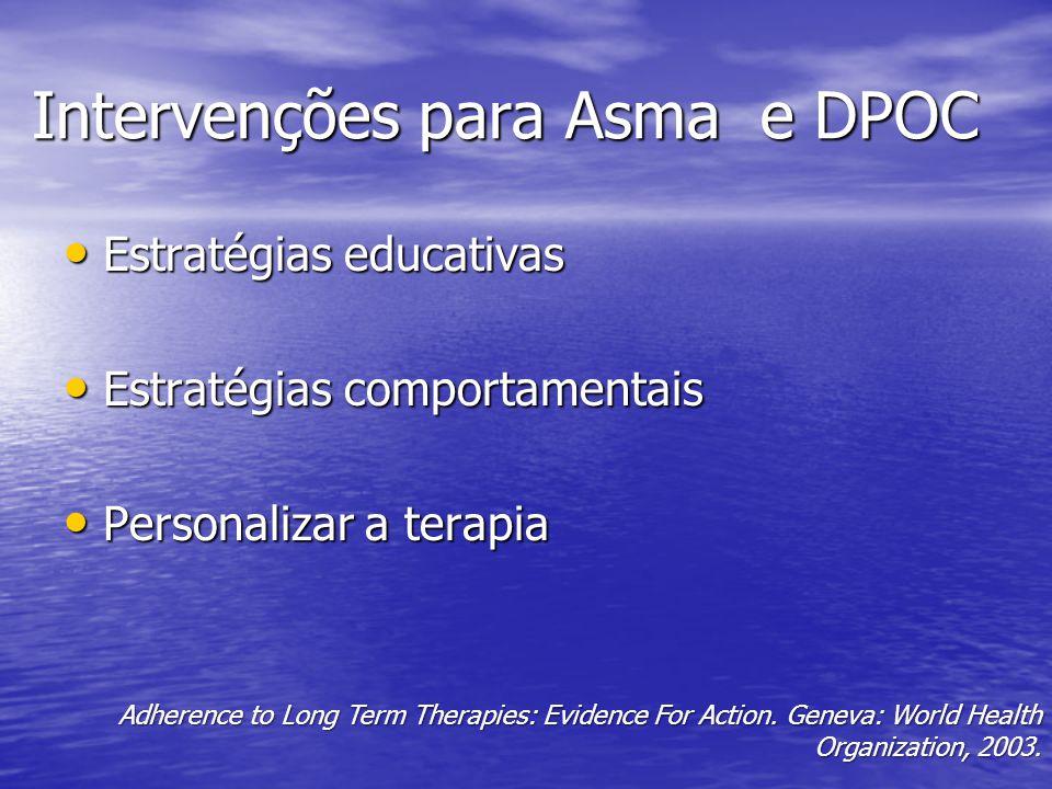 Intervenções para Asma e DPOC Estratégias educativas Estratégias educativas Estratégias comportamentais Estratégias comportamentais Personalizar a terapia Personalizar a terapia Adherence to Long Term Therapies: Evidence For Action.