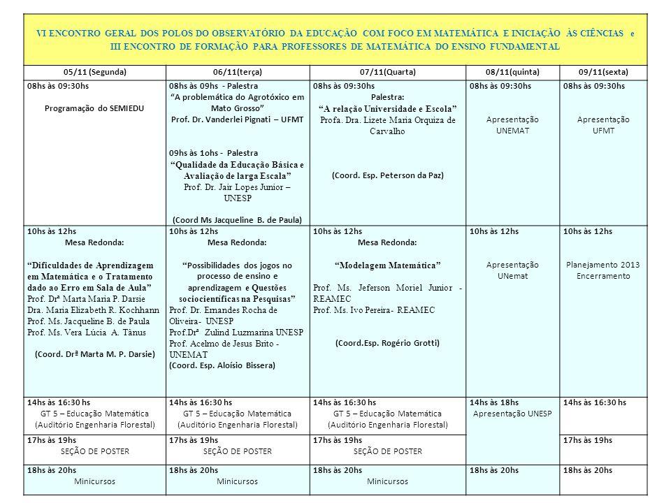 VI ENCONTRO GERAL DOS POLOS DO OBSERVATÓRIO DA EDUCAÇÃO COM FOCO EM MATEMÁTICA E INICIAÇÃO ÀS CIÊNCIAS e III ENCONTRO DE FORMAÇÃO PARA PROFESSORES DE MATEMÁTICA DO ENSINO FUNDAMENTAL 05/11 (Segunda)06/11(terça)07/11(Quarta)08/11(quinta)09/11(sexta) 08hs às 09:30hs Programação do SEMIEDU 08hs às 09hs - Palestra A problemática do Agrotóxico em Mato Grosso Prof.
