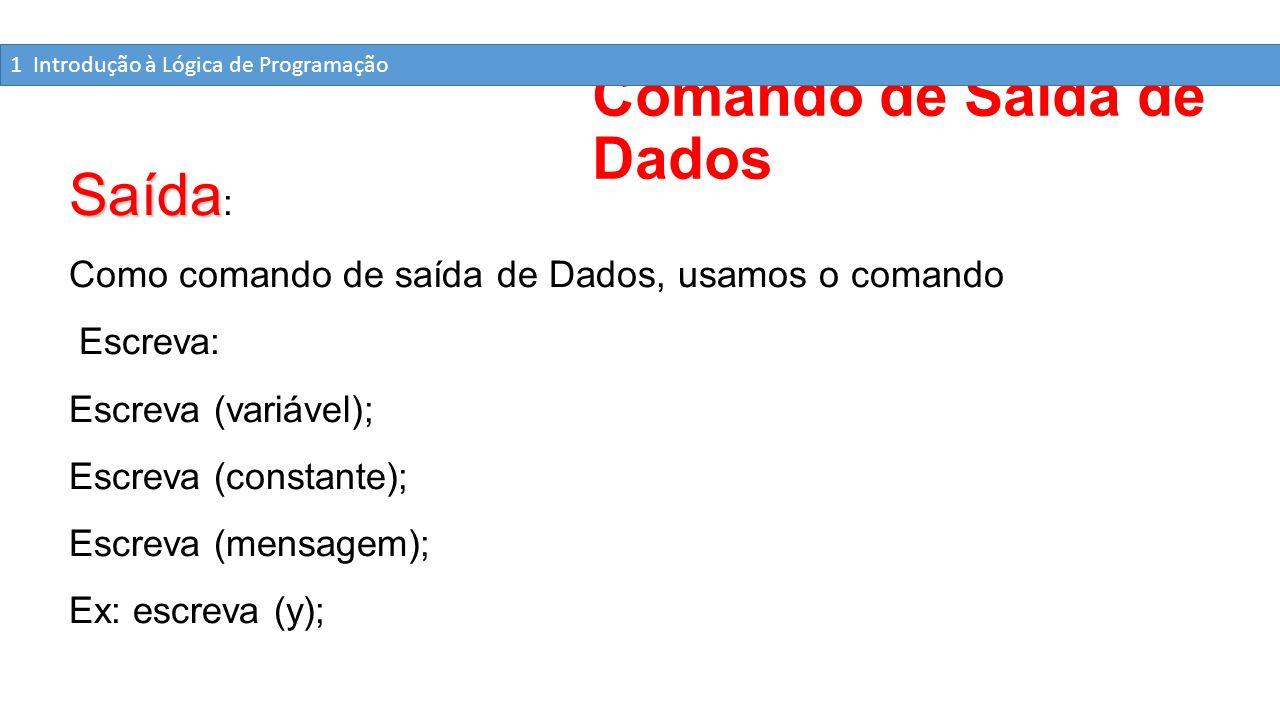 Comando de Saída de Dados Saída Saída : Como comando de saída de Dados, usamos o comando Escreva: Escreva (variável); Escreva (constante); Escreva (me