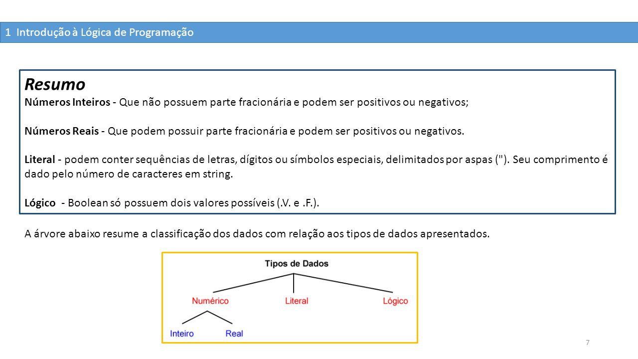 7 1 Introdução à Lógica de Programação Resumo Números Inteiros - Que não possuem parte fracionária e podem ser positivos ou negativos; Números Reais -
