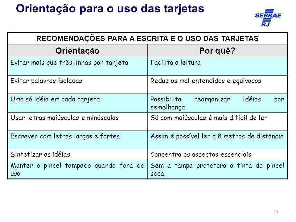 RECOMENDAÇÕES PARA A ESCRITA E O USO DAS TARJETAS OrientaçãoPor quê.