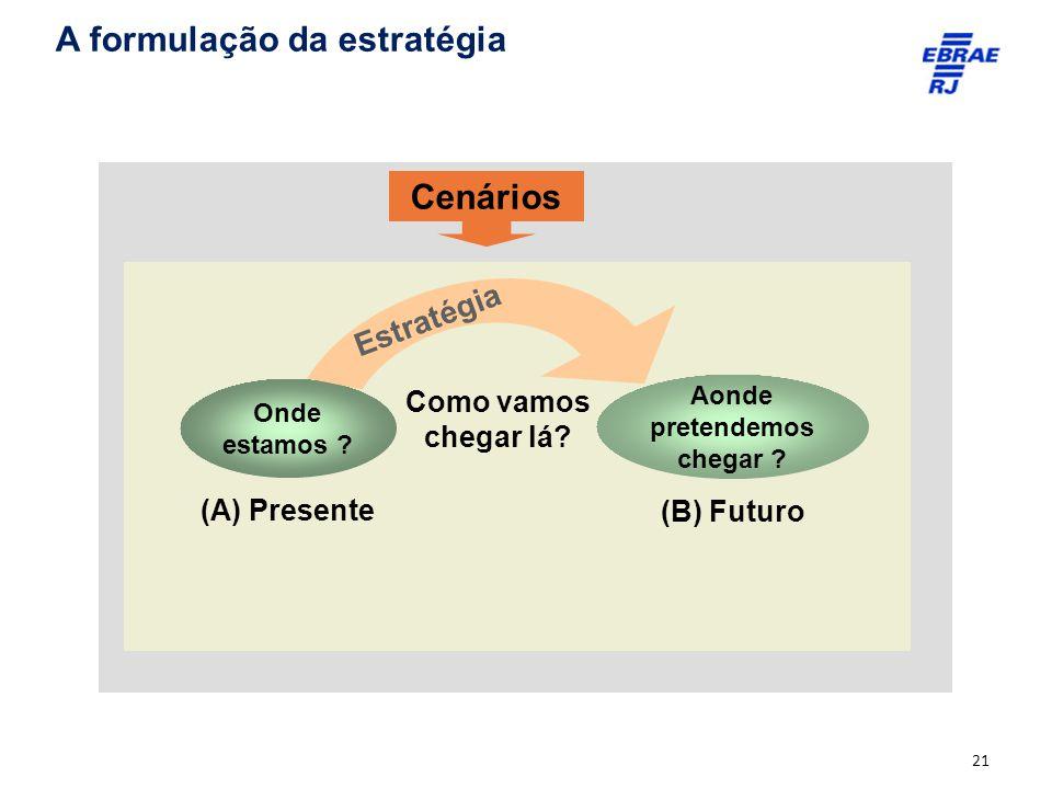 Onde estamos . (A) Presente Estratégia Como vamos chegar lá.