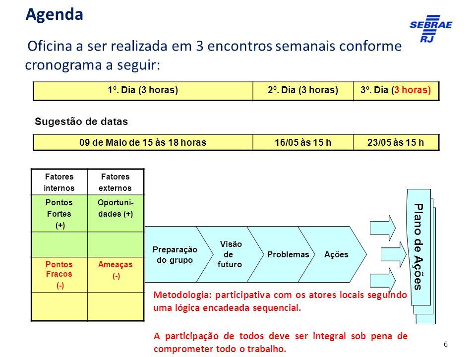 Oficina a ser realizada em 3 encontros semanais conforme cronograma a seguir: 6 Agenda 1º.