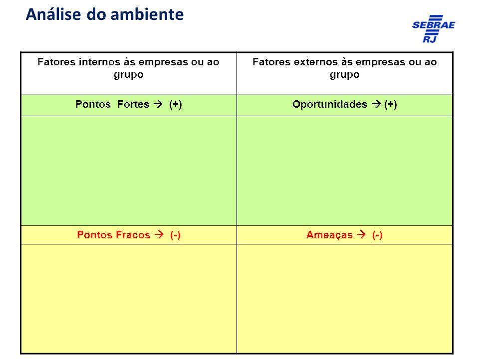 7 Análise do ambiente Fatores internos às empresas ou ao grupo Fatores externos às empresas ou ao grupo Pontos Fortes  (+)Oportunidades  (+) Pontos Fracos  (-)Ameaças  (-)