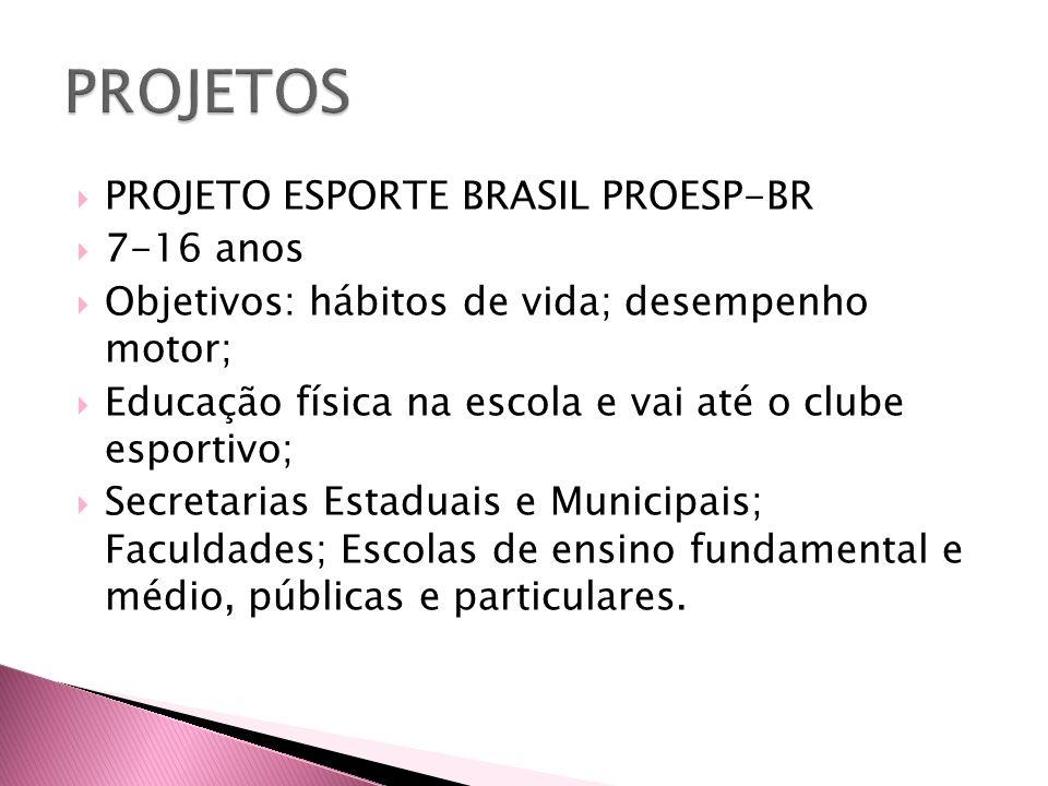  PROJETO ESPORTE BRASIL PROESP-BR  7-16 anos  Objetivos: hábitos de vida; desempenho motor;  Educação física na escola e vai até o clube esportivo