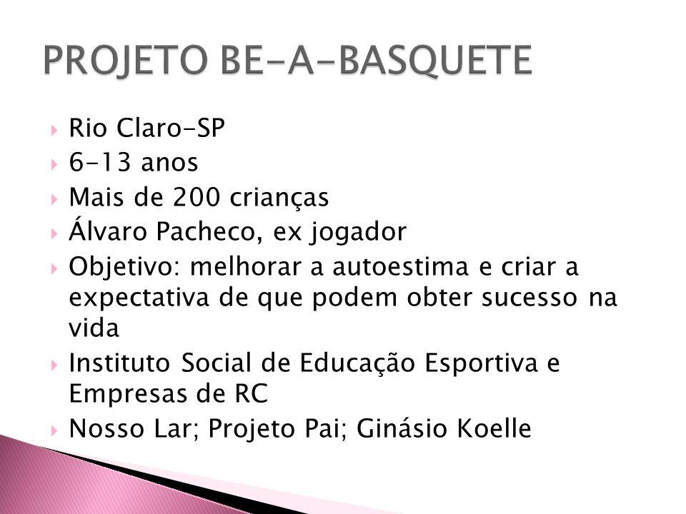  Rio Claro-SP  6-13 anos  Mais de 200 crianças  Álvaro Pacheco, ex jogador  Objetivo: melhorar a autoestima e criar a expectativa de que podem ob