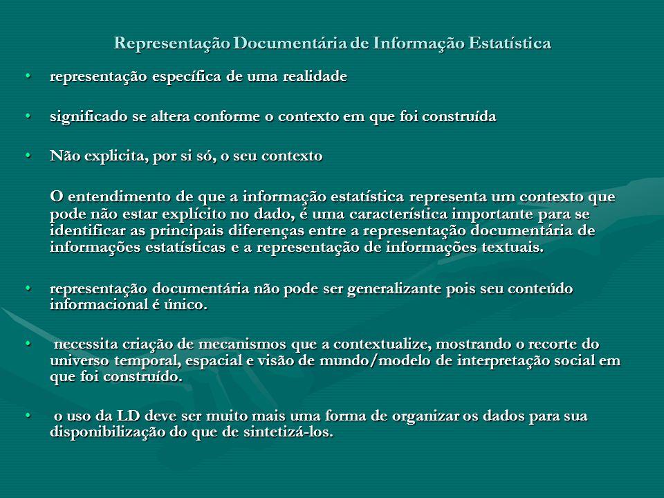 Representação Documentária de Informação Estatística representação específica de uma realidaderepresentação específica de uma realidade significado se
