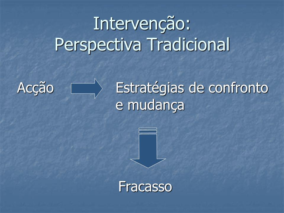 Intervenção: Perspectiva Tradicional Acção Estratégias de confronto e mudança Fracasso