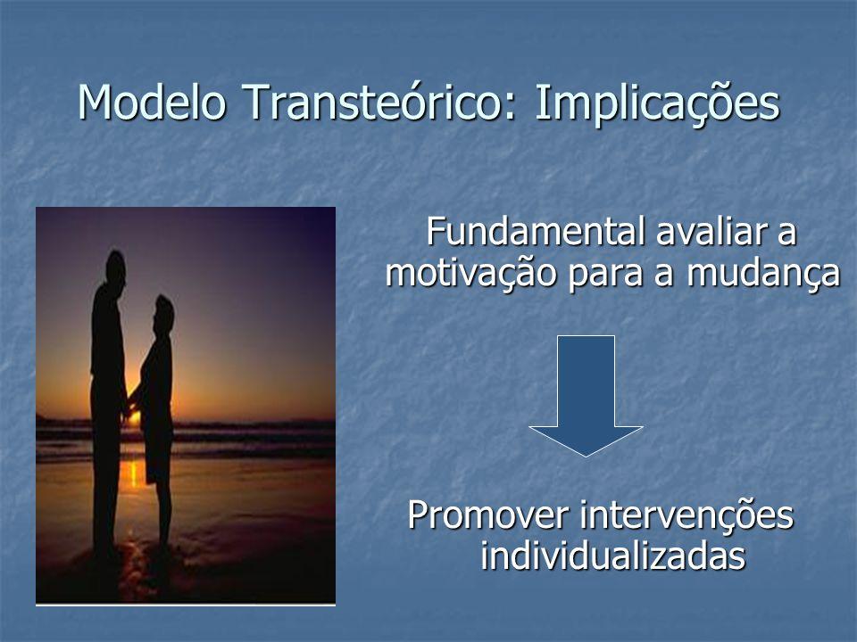 Modelo Transteórico: Implicações Fundamental avaliar a motivação para a mudança Fundamental avaliar a motivação para a mudança Promover intervenções individualizadas