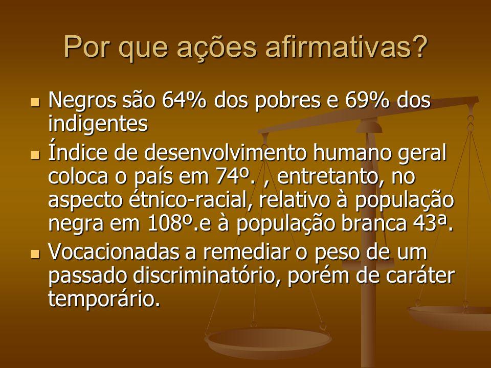 Por que ações afirmativas? Negros são 64% dos pobres e 69% dos indigentes Negros são 64% dos pobres e 69% dos indigentes Índice de desenvolvimento hum
