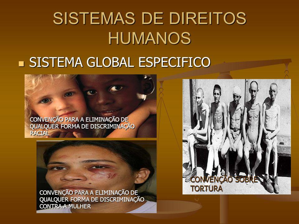 SISTEMA GLOBAL ESPECIFICO SISTEMA GLOBAL ESPECIFICO CONVENÇÃO PARA A ELIMINAÇÃO DE QUALQUER FORMA DE DISCRIMINAÇÃO CONTRA A MULHER CONVENÇÃO PARA A EL
