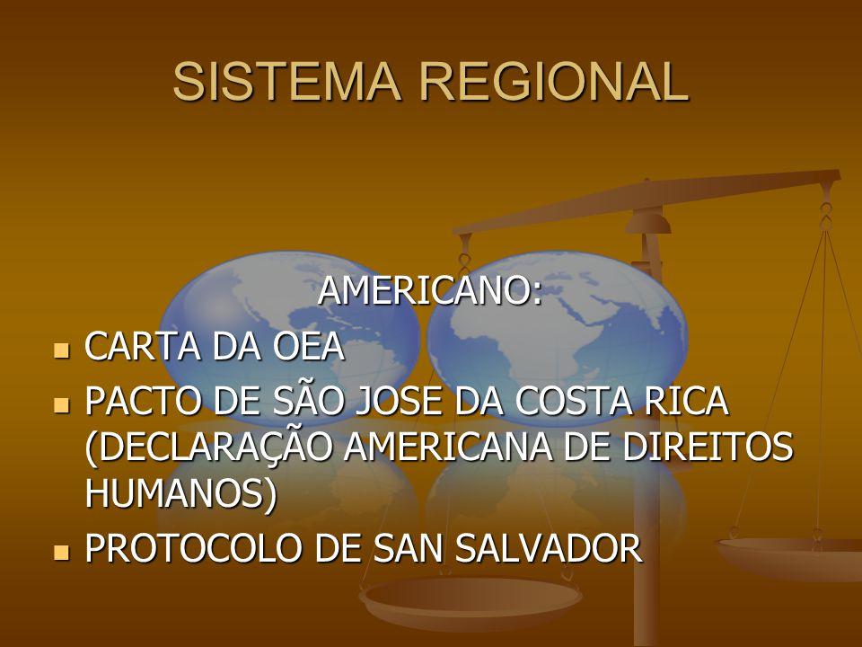 AMERICANO: CARTA DA OEA CARTA DA OEA PACTO DE SÃO JOSE DA COSTA RICA (DECLARAÇÃO AMERICANA DE DIREITOS HUMANOS) PACTO DE SÃO JOSE DA COSTA RICA (DECLA