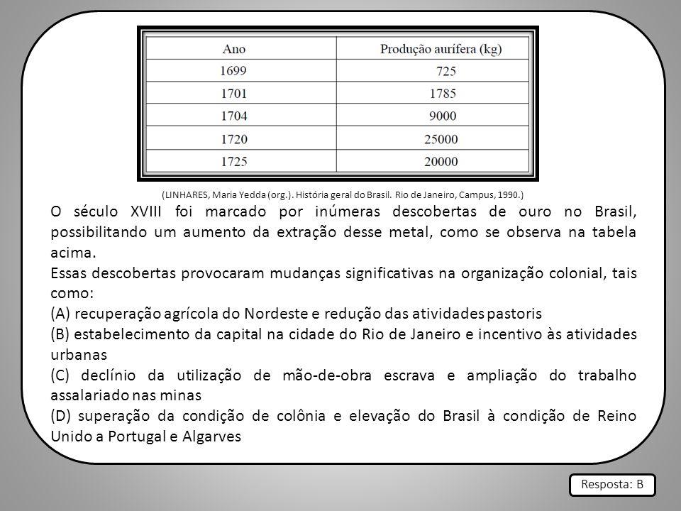 (LINHARES, Maria Yedda (org.).História geral do Brasil.