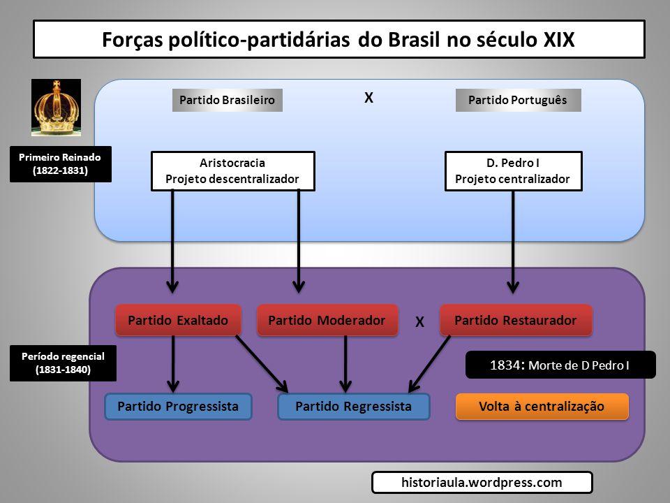 Forças político-partidárias do Brasil no século XIX Primeiro Reinado (1822-1831) Partido BrasileiroPartido Português Aristocracia Projeto descentralizador X D.
