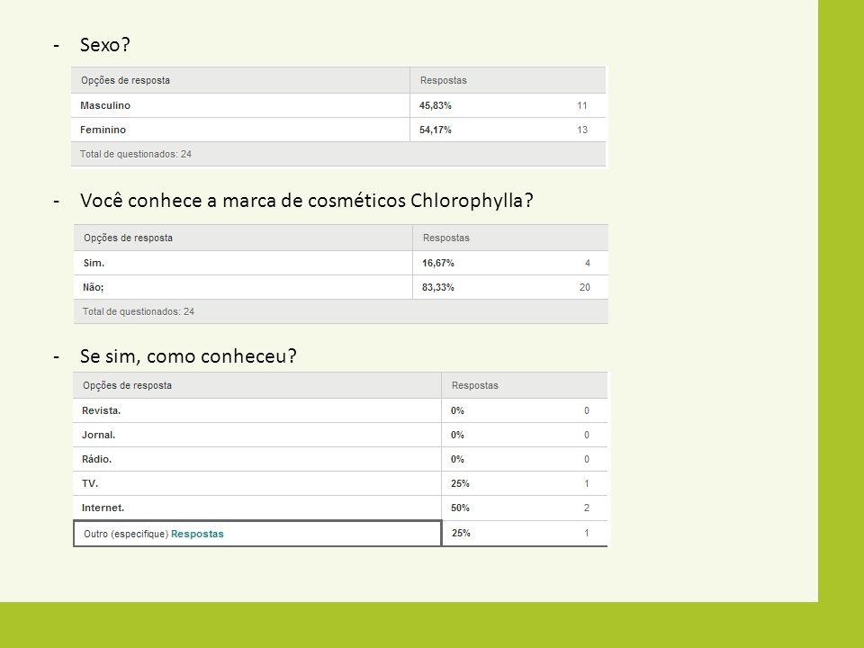 -Sexo? -Você conhece a marca de cosméticos Chlorophylla? -Se sim, como conheceu?