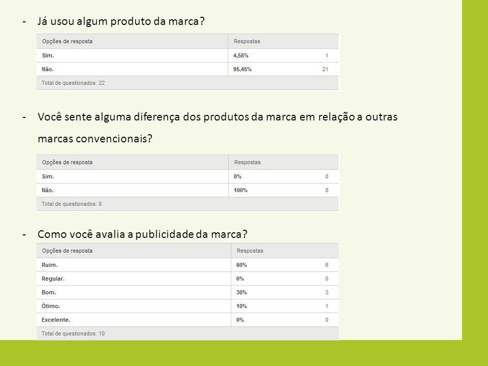 https://www.facebook.com/ChlorophyllaOFICIAL http://www.chlorophylla.com.br/ Mídia digital http://www.chlorophyllashop.com.br/