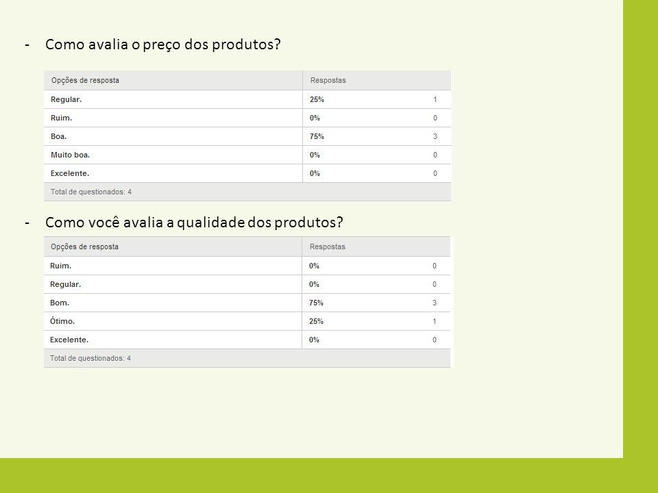 -Como avalia o preço dos produtos? -Como você avalia a qualidade dos produtos?