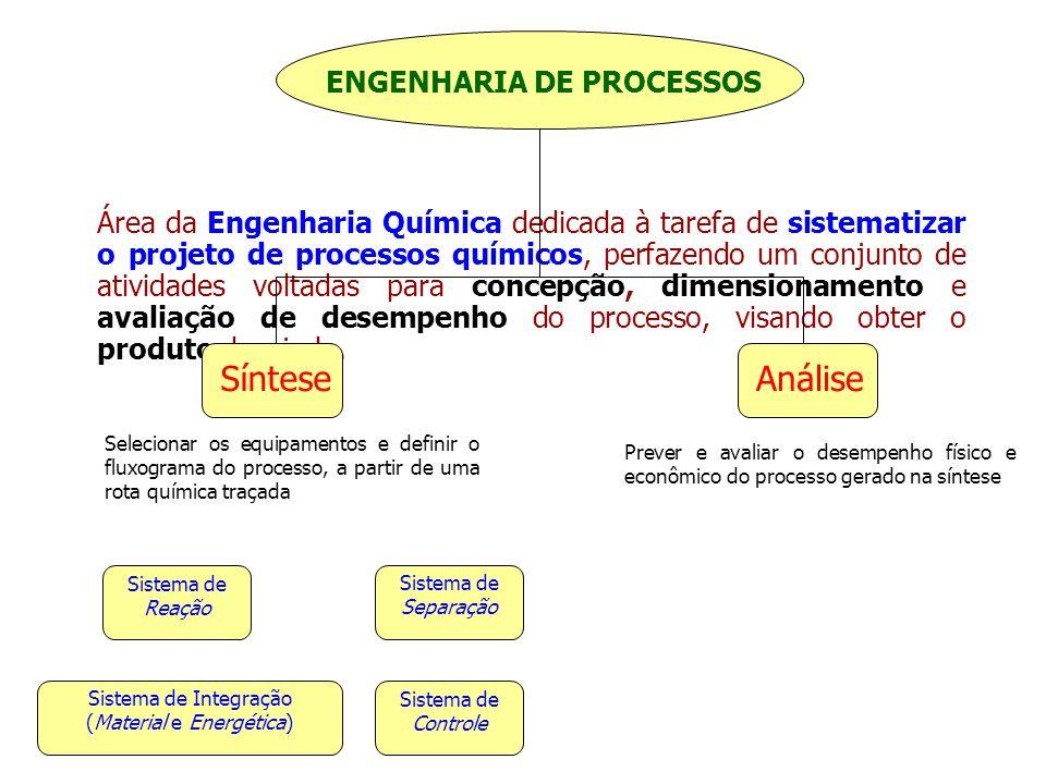 ENGENHARIA DE PROCESSOS Área da Engenharia Química dedicada à tarefa de sistematizar o projeto de processos químicos, perfazendo um conjunto de ativid