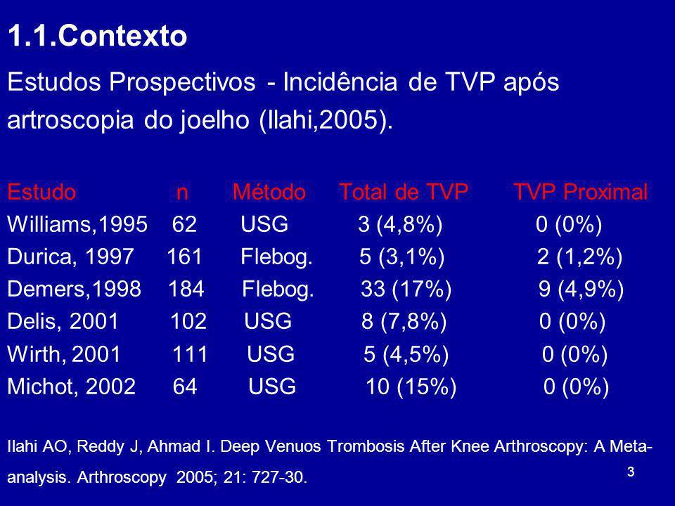 3 1.1.Contexto Estudos Prospectivos - Incidência de TVP após artroscopia do joelho (Ilahi,2005). Estudo n Método Total de TVP TVP Proximal Williams,19