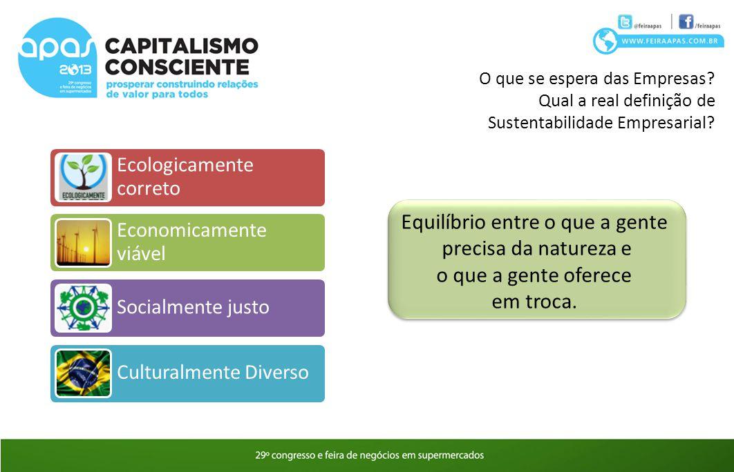 O que se espera das Empresas? Qual a real definição de Sustentabilidade Empresarial? Equilíbrio entre o que a gente precisa da natureza e o que a gent