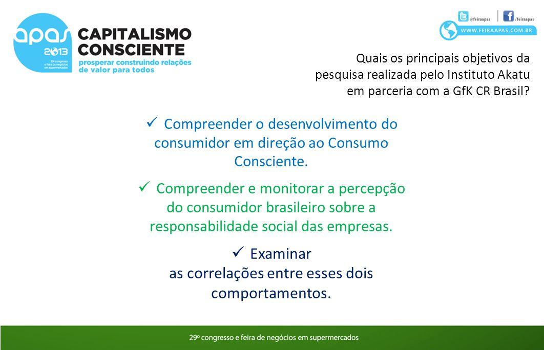 Compreender o desenvolvimento do consumidor em direção ao Consumo Consciente. Compreender e monitorar a percepção do consumidor brasileiro sobre a res