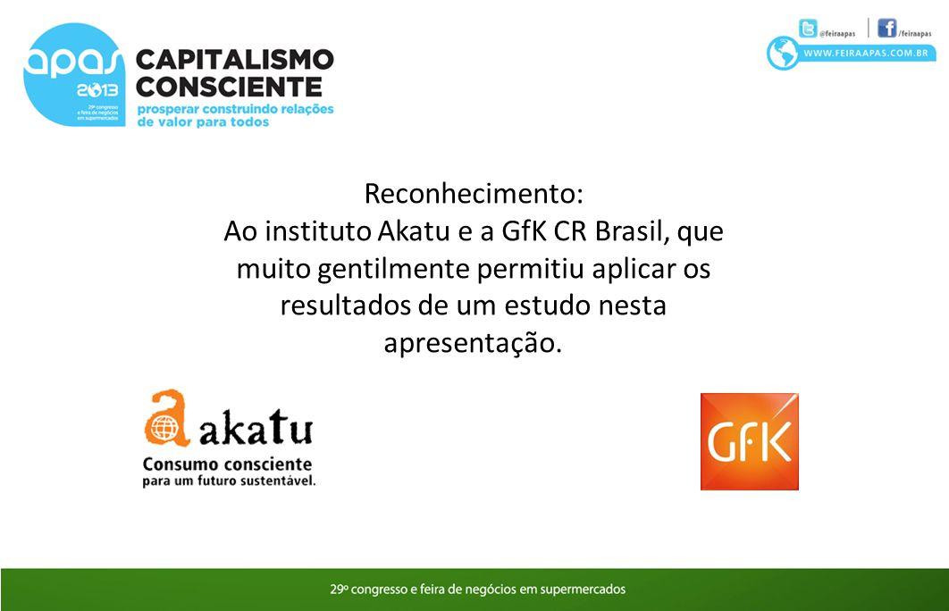 Reconhecimento: Ao instituto Akatu e a GfK CR Brasil, que muito gentilmente permitiu aplicar os resultados de um estudo nesta apresentação.