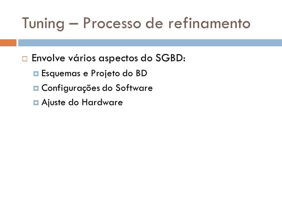 Tuning – Processo de refinamento  Envolve vários aspectos do SGBD:  Esquemas e Projeto do BD  Configurações do Software  Ajuste do Hardware