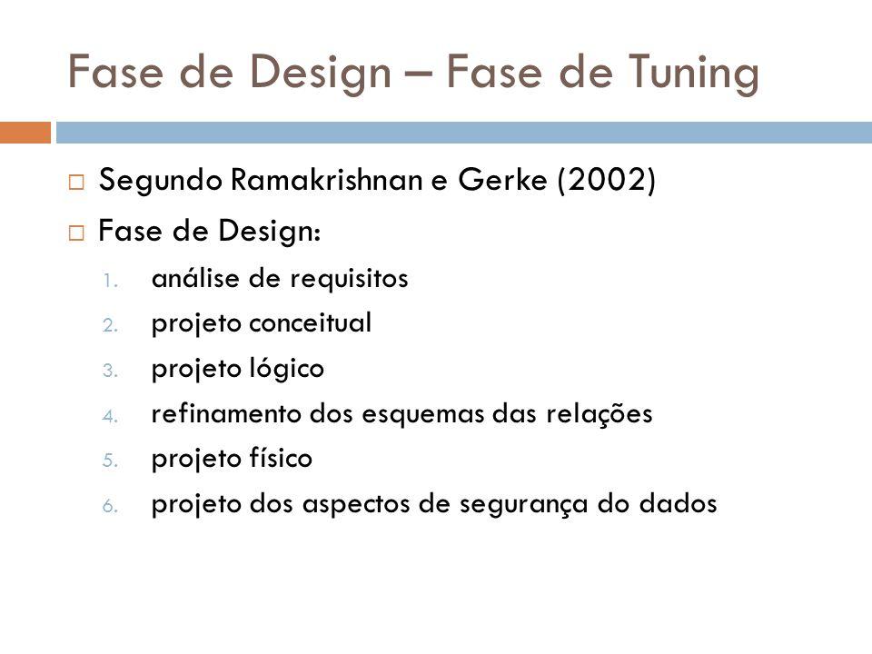 Fase de Design – Fase de Tuning  Segundo Ramakrishnan e Gerke (2002)  Fase de Tuning:  execução de ações relacionadas as 6 fases de design (não necessariamente de maneira ordenada) para aumentar o desempenho do SGBD.